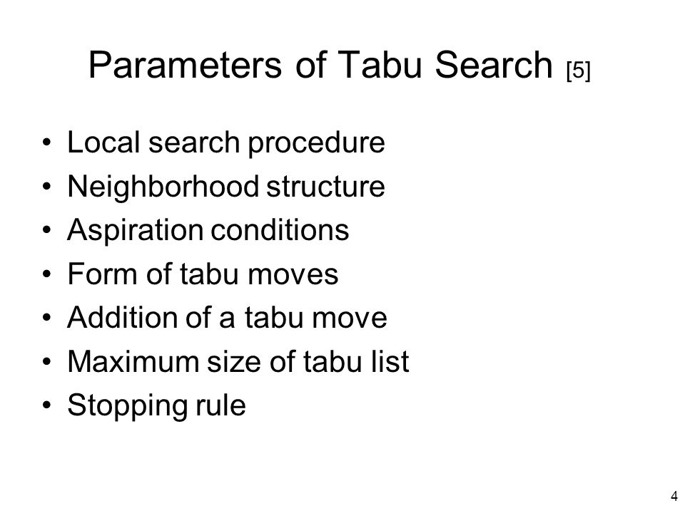 Parameters of Tabu Search [5]